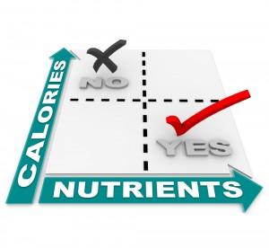 Calories-vs-Nutrients